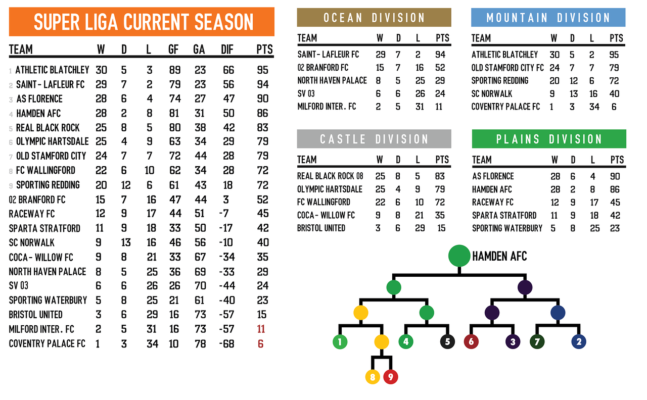 Current%20Season%20Layout-X2.png